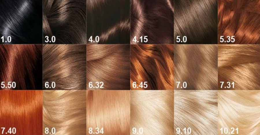 Mielőtt hajfestésbe kezdenél, ezt tudni kell! Így tudod kiválasztani a neked megfelelő színt.